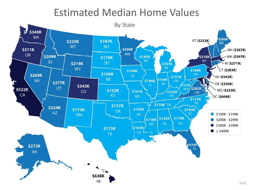 median home values in Arizona